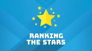 Ranking Loekie.nu
