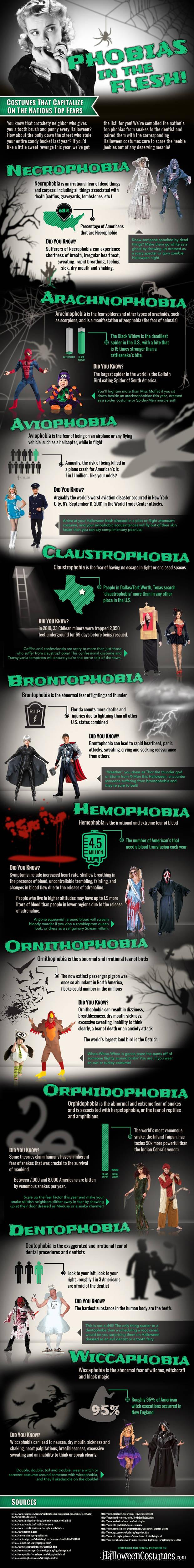 phobias-halloween-costumes